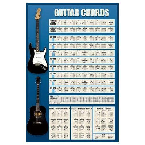3ff5193b6bf6e guitare poster pas cher ou d'occasion sur Rakuten
