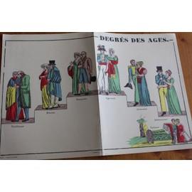 Degr�s Des Ages - Publicit� Pharmaceutique Illustr� Par Les Ages - Vitaminiques B - 2442