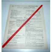 Citroen 2 Cv Type Az Certificat De Conformit� De 1967