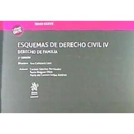 Esquemas de derecho civil IV : derecho de familia