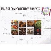 Table De Composition Des Aliments de Serge Hercberg
