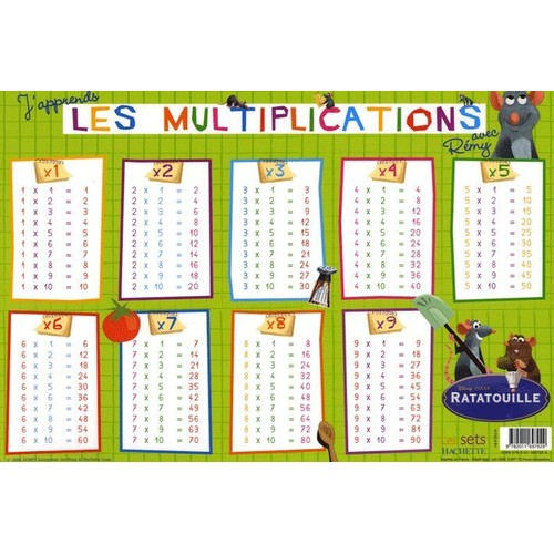 J 39 apprends les multiplications avec r my set de table - Tableau de table de multiplication a imprimer ...