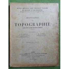 Topographie forum