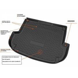 tapis coffre sur mesure a rebords pour mini countryman 4x4 2010. Black Bedroom Furniture Sets. Home Design Ideas